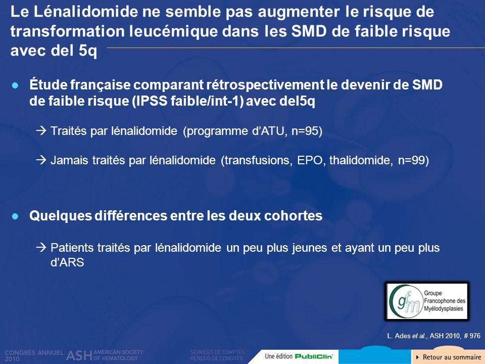 Le Lénalidomide ne semble pas augmenter le risque de transformation leucémique dans les SMD de faible risque avec del 5q Étude française comparant rét