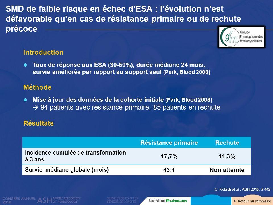 SMD de faible risque en échec dESA : lévolution nest défavorable quen cas de résistance primaire ou de rechute précoce Introduction Taux de réponse au