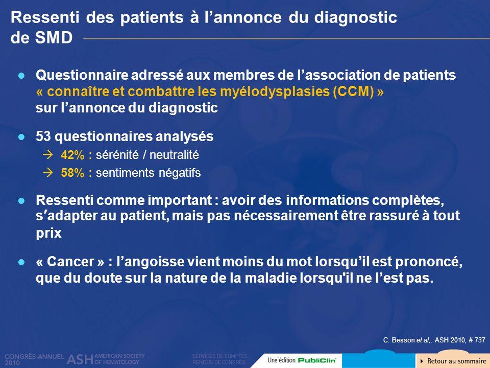 Ressenti des patients à lannonce du diagnostic de SMD Questionnaire adressé aux membres de lassociation de patients « connaître et combattre les myélo