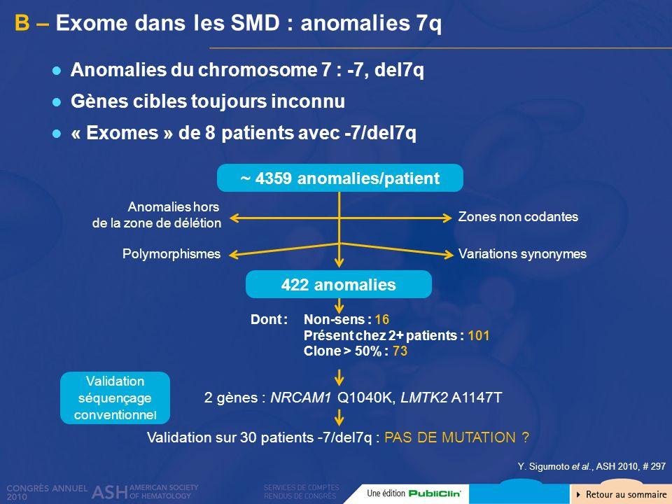 B – Exome dans les SMD : anomalies 7q Anomalies du chromosome 7 : -7, del7q Gènes cibles toujours inconnu « Exomes » de 8 patients avec -7/del7q Valid