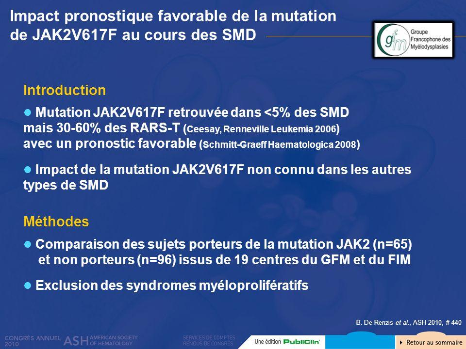 B. De Renzis et al., ASH 2010, # 440 Introduction Mutation JAK2V617F retrouvée dans <5% des SMD mais 30-60% des RARS-T ( Ceesay, Renneville Leukemia 2