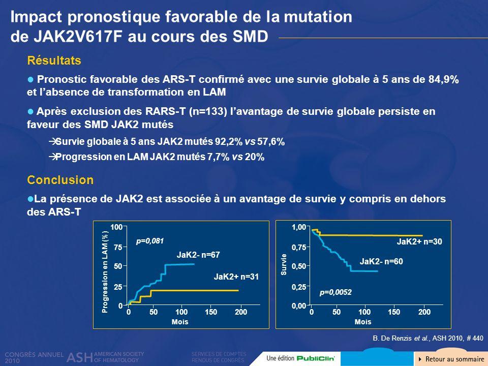 Résultats Pronostic favorable des ARS-T confirmé avec une survie globale à 5 ans de 84,9% et labsence de transformation en LAM Après exclusion des RAR