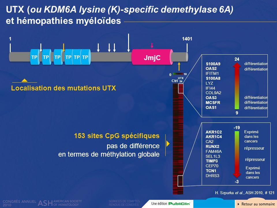 H. Szpurka et al., ASH 2010, # 121 UTX (ou KDM6A lysine (K)-specific demethylase 6A) et hémopathies myéloïdes Localisation des mutations UTX 153 sites