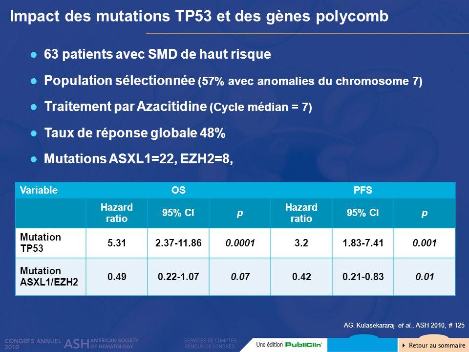 Impact des mutations TP53 et des gènes polycomb AG. Kulasekararaj et al., ASH 2010, # 125 63 patients avec SMD de haut risque Population sélectionnée