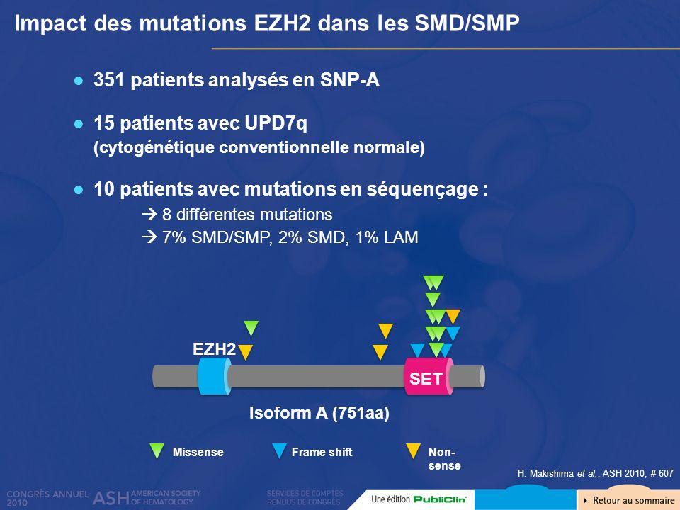Impact des mutations EZH2 dans les SMD/SMP H. Makishima et al., ASH 2010, # 607 351 patients analysés en SNP-A 15 patients avec UPD7q (cytogénétique c