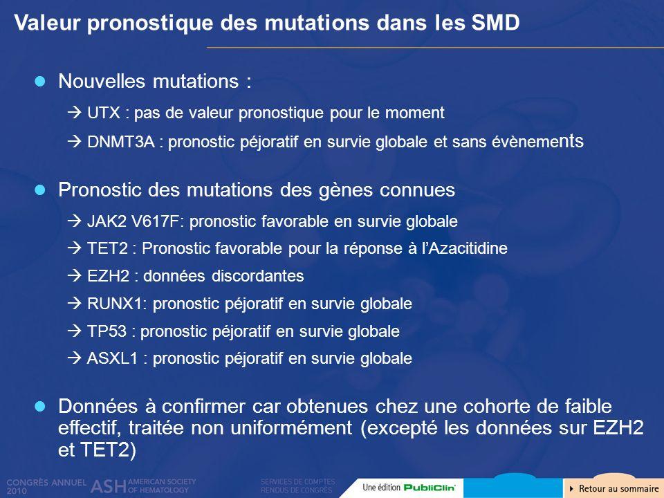 Valeur pronostique des mutations dans les SMD Nouvelles mutations : UTX : pas de valeur pronostique pour le moment DNMT3A : pronostic péjoratif en sur