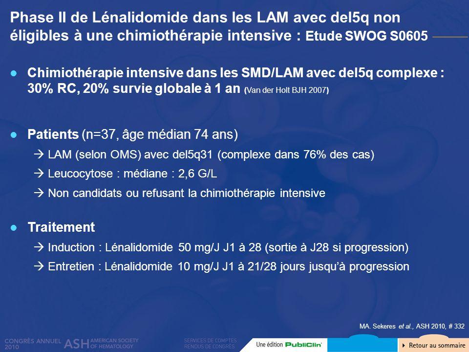 7 arrêts précoces ; 4 décès précoces ; hypocalcémies grade 4 11% de RC/Rci (durée ~ 3 mois) Survie globale : médiane 2 mois Activité modeste et toxicité non négligeable du Lénalidomide en monothérapie dans cette population (1) Phase I de combinaison séquentielle AZA - LEN en cours (2) Phase II de Lénalidomide dans les LAM avec del5q non éligibles à une chimiothérapie intensive : Etude SWOG S0605 1) MA.