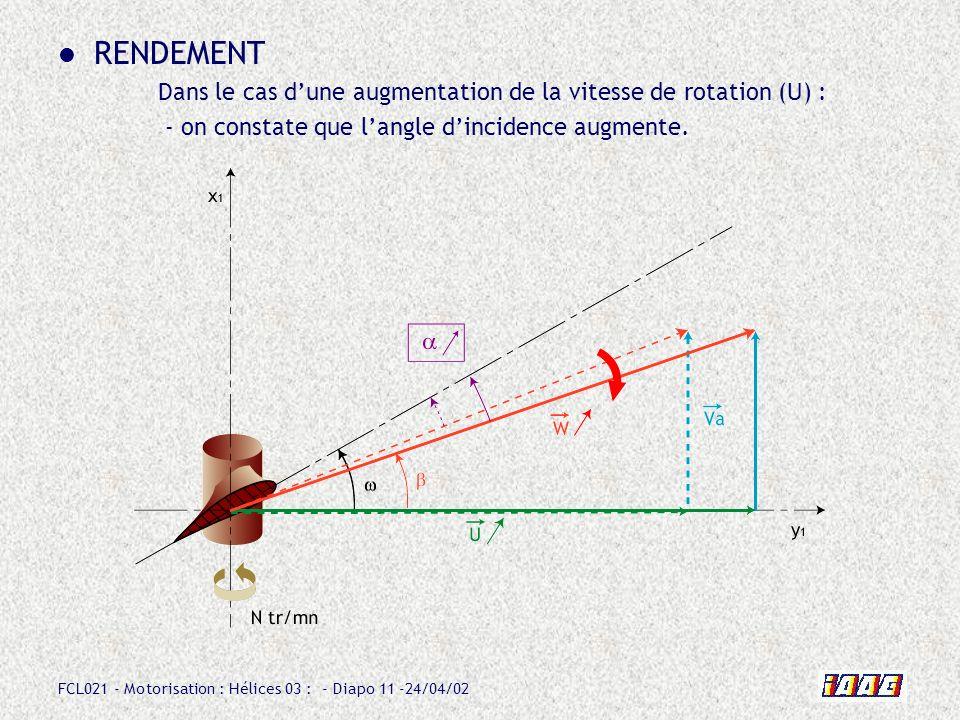 FCL021 - Motorisation : Hélices 03 : - Diapo 11 -24/04/02 RENDEMENT Dans le cas dune augmentation de la vitesse de rotation (U) : - on constate que la