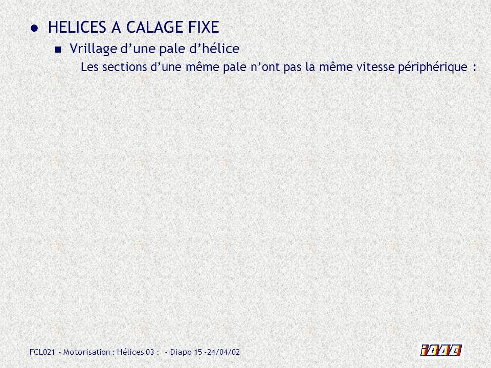 FCL021 - Motorisation : Hélices 03 : - Diapo 15 -24/04/02 HELICES A CALAGE FIXE Vrillage dune pale dhélice Les sections dune même pale nont pas la mêm