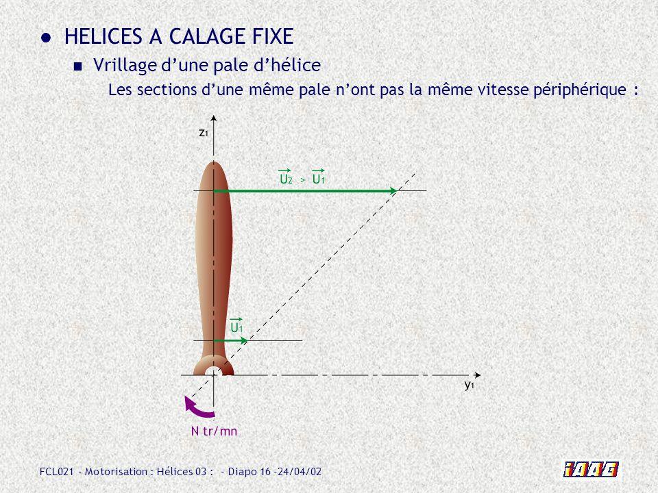 FCL021 - Motorisation : Hélices 03 : - Diapo 16 -24/04/02 HELICES A CALAGE FIXE Vrillage dune pale dhélice Les sections dune même pale nont pas la mêm