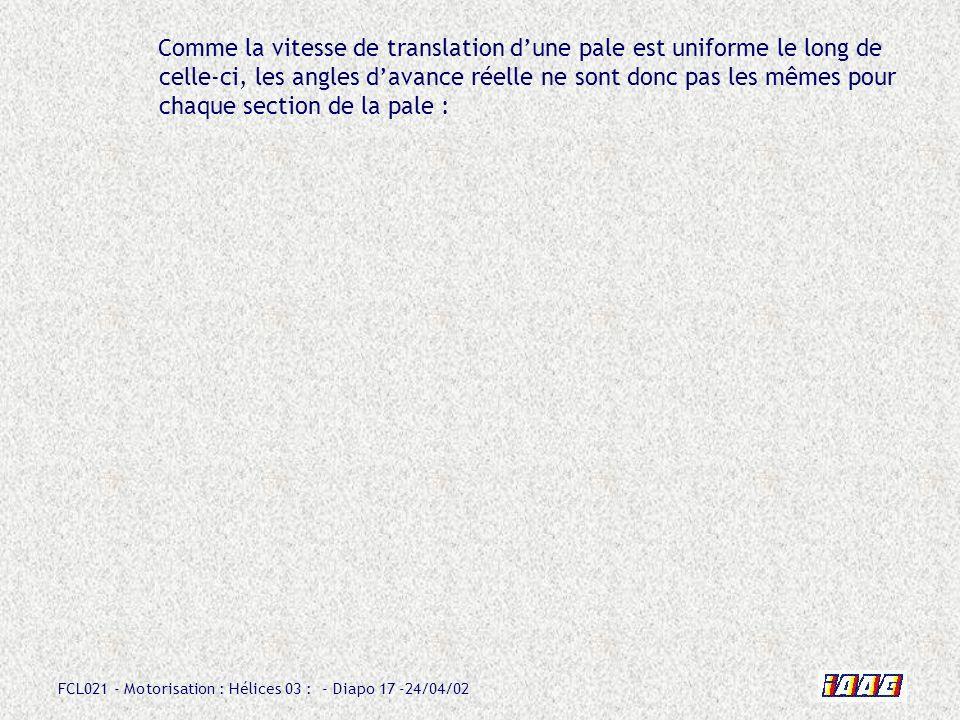 FCL021 - Motorisation : Hélices 03 : - Diapo 17 -24/04/02 Comme la vitesse de translation dune pale est uniforme le long de celle-ci, les angles davan