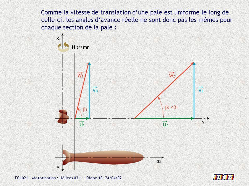 FCL021 - Motorisation : Hélices 03 : - Diapo 18 -24/04/02 Comme la vitesse de translation dune pale est uniforme le long de celle-ci, les angles davan
