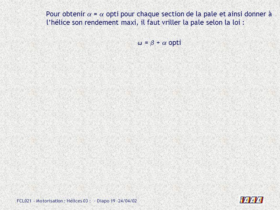 FCL021 - Motorisation : Hélices 03 : - Diapo 19 -24/04/02 Pour obtenir = opti pour chaque section de la pale et ainsi donner à lhélice son rendement m