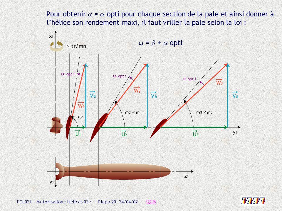 FCL021 - Motorisation : Hélices 03 : - Diapo 20 -24/04/02 Pour obtenir = opti pour chaque section de la pale et ainsi donner à lhélice son rendement m