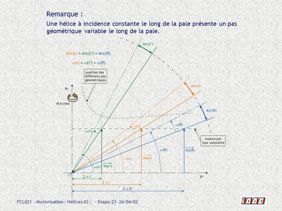 FCL021 - Motorisation : Hélices 03 : - Diapo 23 -24/04/02 Remarque : Une hélice à incidence constante le long de la pale présente un pas géométrique v
