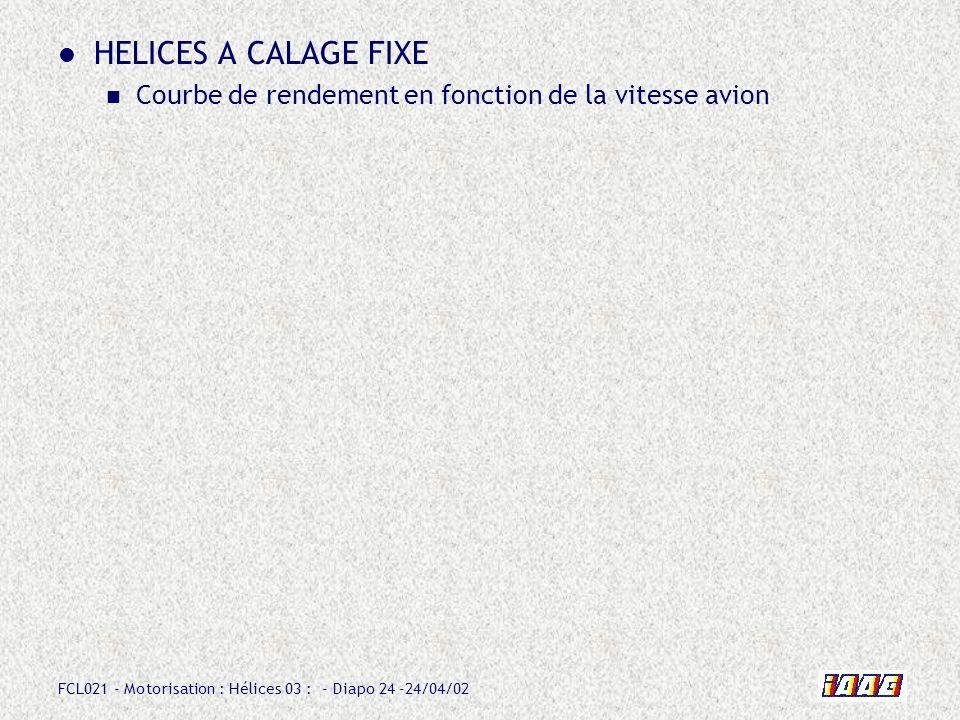FCL021 - Motorisation : Hélices 03 : - Diapo 24 -24/04/02 HELICES A CALAGE FIXE Courbe de rendement en fonction de la vitesse avion