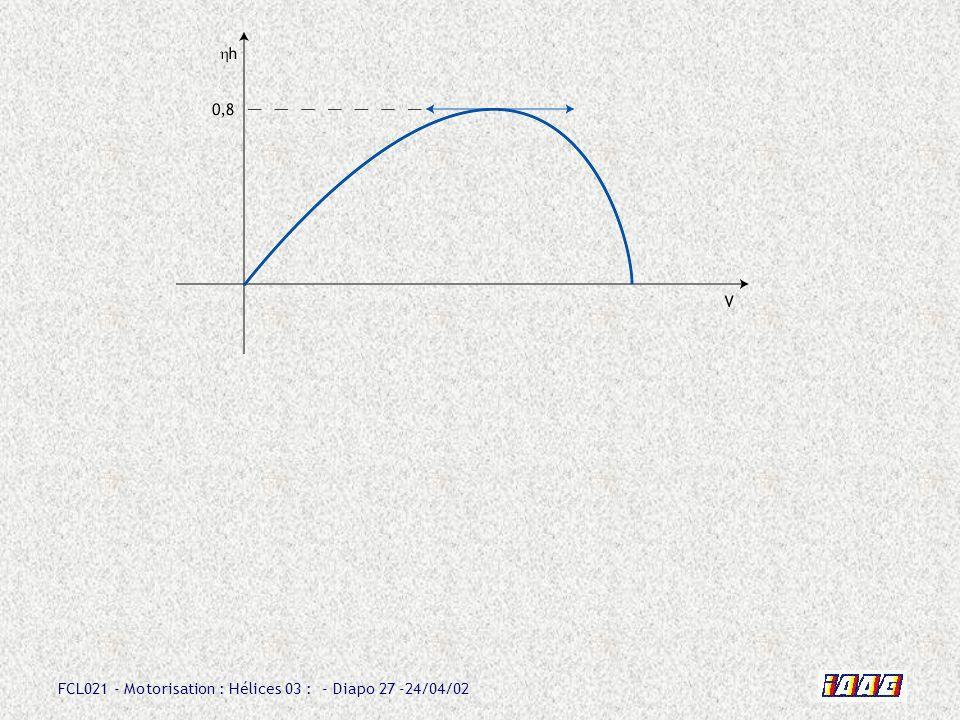 FCL021 - Motorisation : Hélices 03 : - Diapo 27 -24/04/02