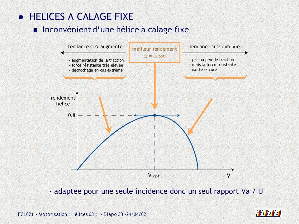 FCL021 - Motorisation : Hélices 03 : - Diapo 33 -24/04/02 HELICES A CALAGE FIXE Inconvénient dune hélice à calage fixe - adaptée pour une seule incide