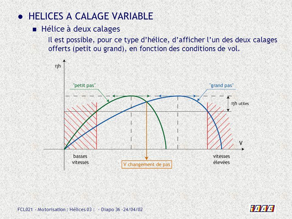 FCL021 - Motorisation : Hélices 03 : - Diapo 36 -24/04/02 HELICES A CALAGE VARIABLE Hélice à deux calages Il est possible, pour ce type dhélice, daffi