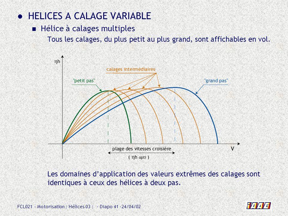 FCL021 - Motorisation : Hélices 03 : - Diapo 41 -24/04/02 HELICES A CALAGE VARIABLE Hélice à calages multiples Tous les calages, du plus petit au plus