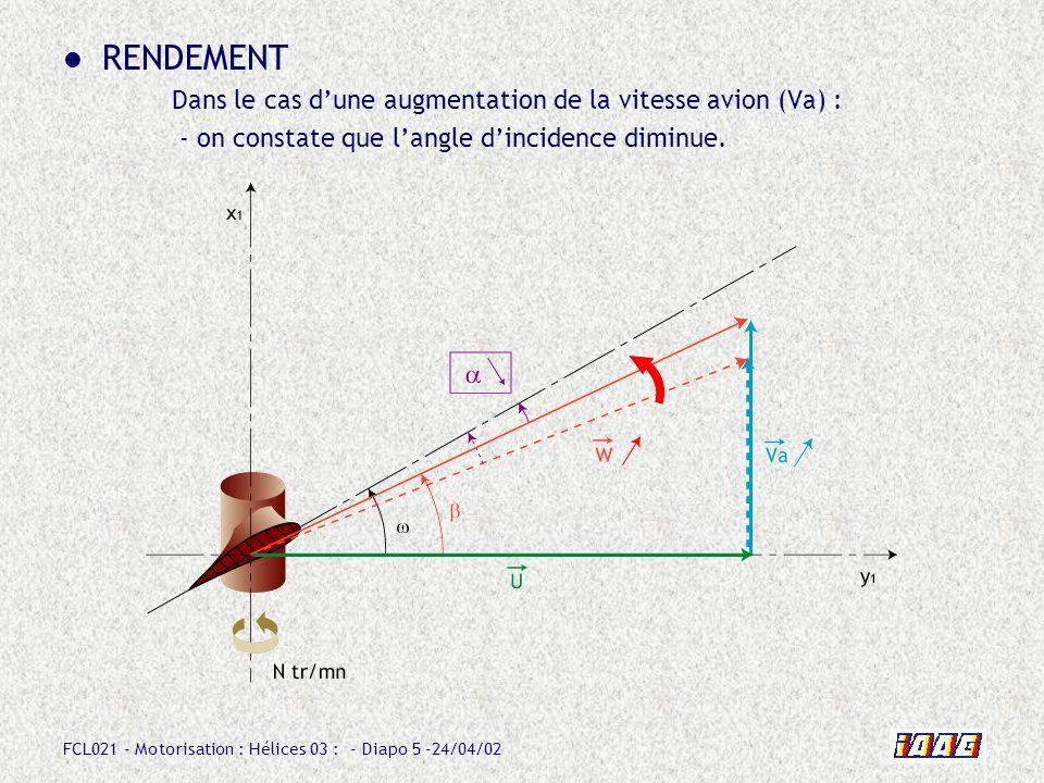 FCL021 - Motorisation : Hélices 03 : - Diapo 5 -24/04/02 RENDEMENT Dans le cas dune augmentation de la vitesse avion (Va) : - on constate que langle d