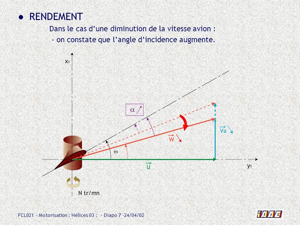 FCL021 - Motorisation : Hélices 03 : - Diapo 48 -24/04/02 +021-03-00 / 021-03-01 Pour une hélice à calage fixe, pour un régime de rotation constant, si la vitesse propre augmente : a) langle dincidence augmente ; b) langle dincidence diminue ; c) langle dincidence reste constant ; d) langle dincidence diminue puis reste constant à partir dune certaine valeur.