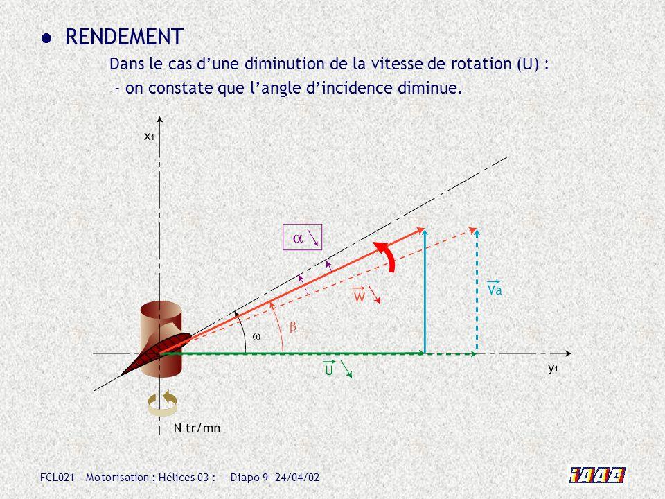 FCL021 - Motorisation : Hélices 03 : - Diapo 9 -24/04/02 RENDEMENT Dans le cas dune diminution de la vitesse de rotation (U) : - on constate que langl
