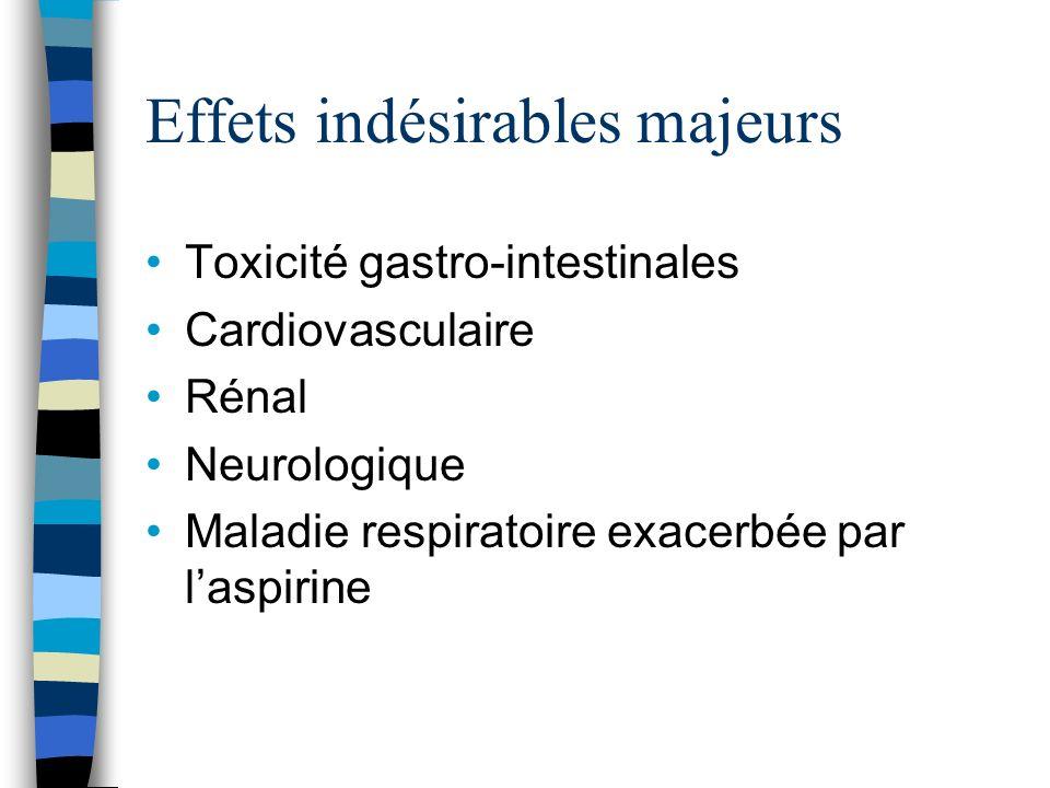 Effets indésirables majeurs Toxicité gastro-intestinales Cardiovasculaire Rénal Neurologique Maladie respiratoire exacerbée par laspirine