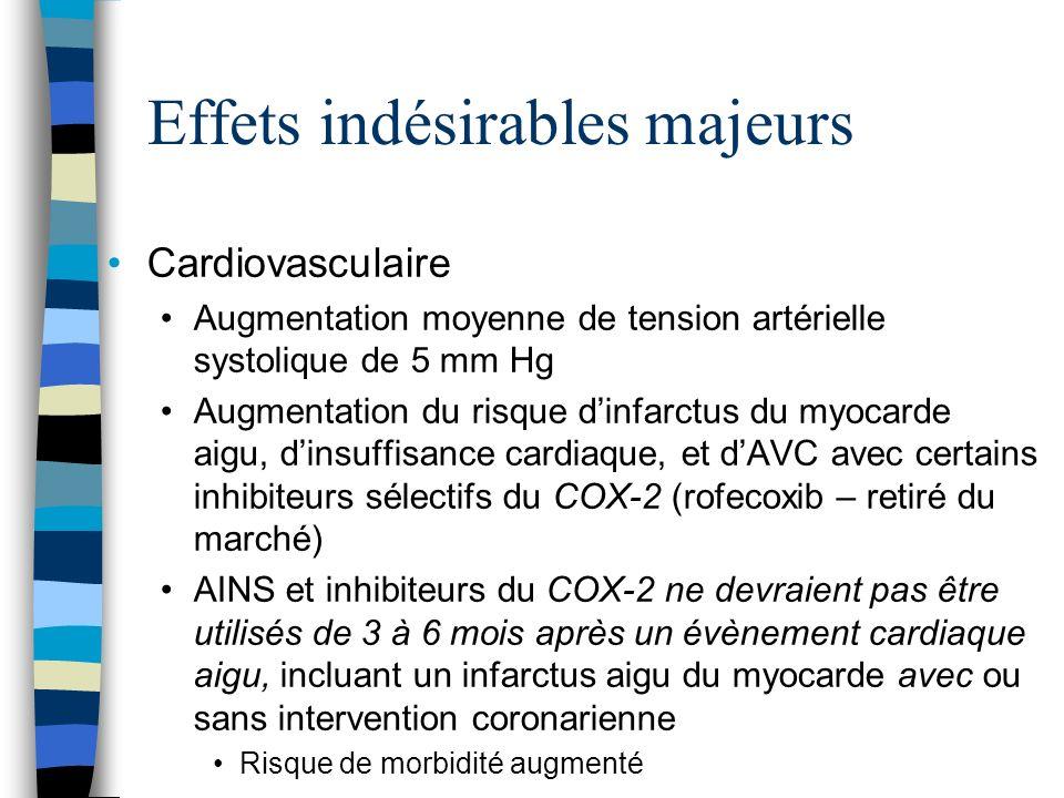 Effets indésirables majeurs Cardiovasculaire Augmentation moyenne de tension artérielle systolique de 5 mm Hg Augmentation du risque dinfarctus du myo