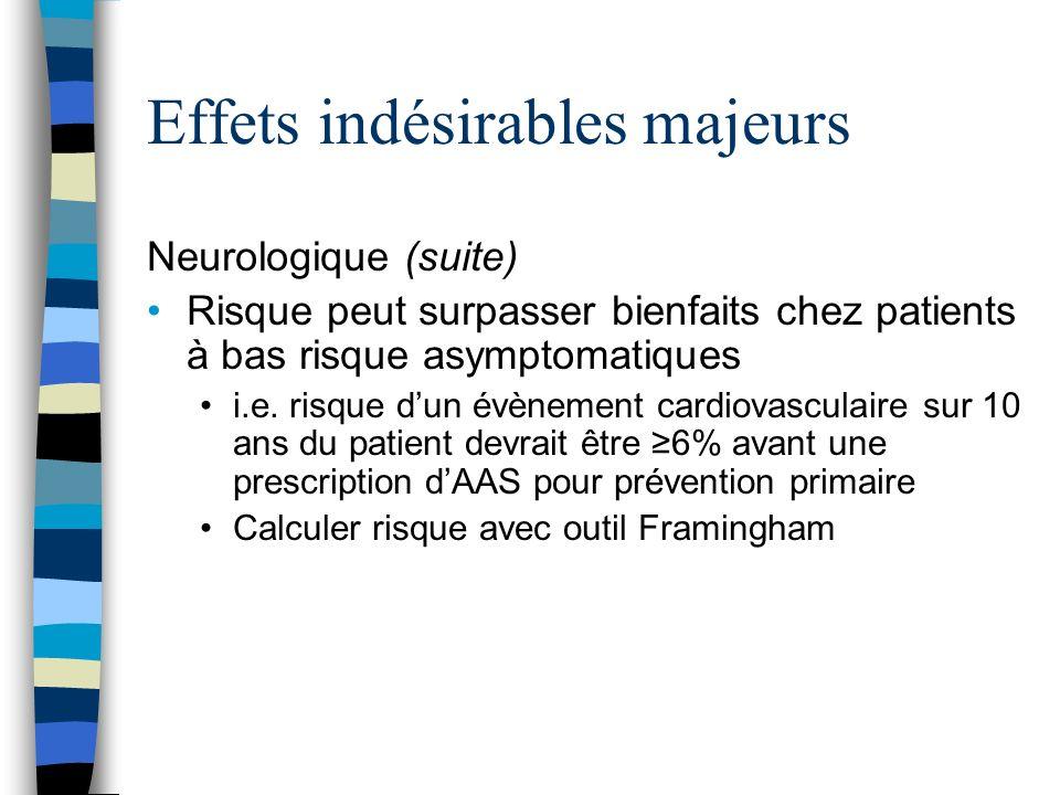 Effets indésirables majeurs Neurologique (suite) Risque peut surpasser bienfaits chez patients à bas risque asymptomatiques i.e. risque dun évènement