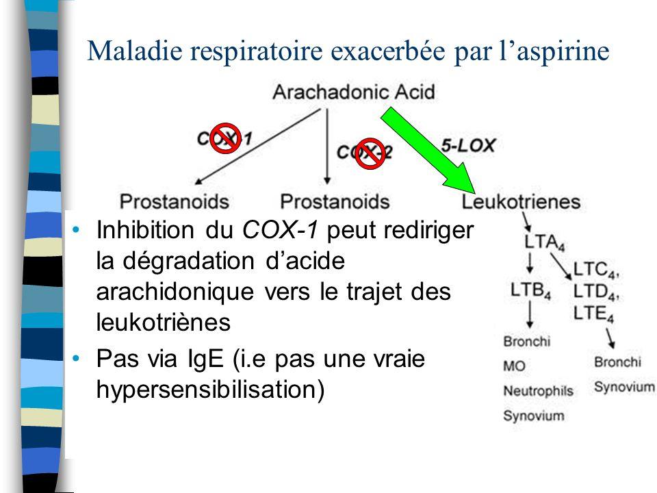 Maladie respiratoire exacerbée par laspirine Inhibition du COX-1 peut rediriger la dégradation dacide arachidonique vers le trajet des leukotriènes Pa