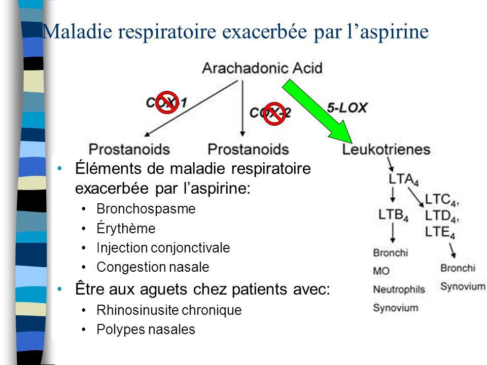 Éléments de maladie respiratoire exacerbée par laspirine: Bronchospasme Érythème Injection conjonctivale Congestion nasale Être aux aguets chez patien