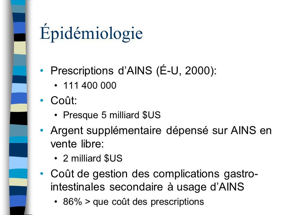 Épidémiologie Prescriptions dAINS (É-U, 2000): 111 400 000 Coût: Presque 5 milliard $US Argent supplémentaire dépensé sur AINS en vente libre: 2 milli
