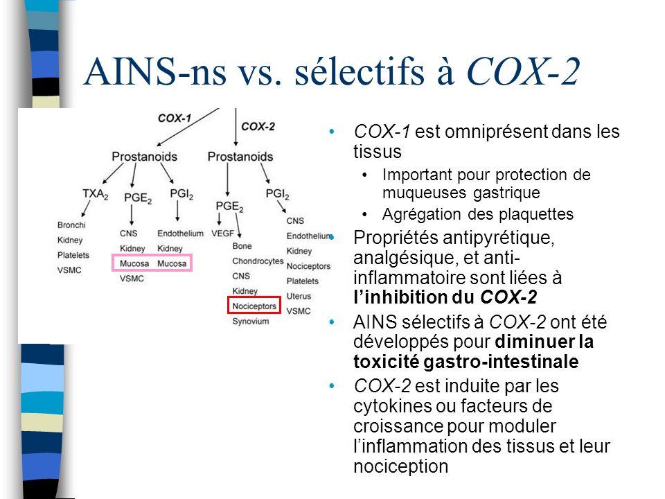 COX-1 est omniprésent dans les tissus Important pour protection de muqueuses gastrique Agrégation des plaquettes Propriétés antipyrétique, analgésique