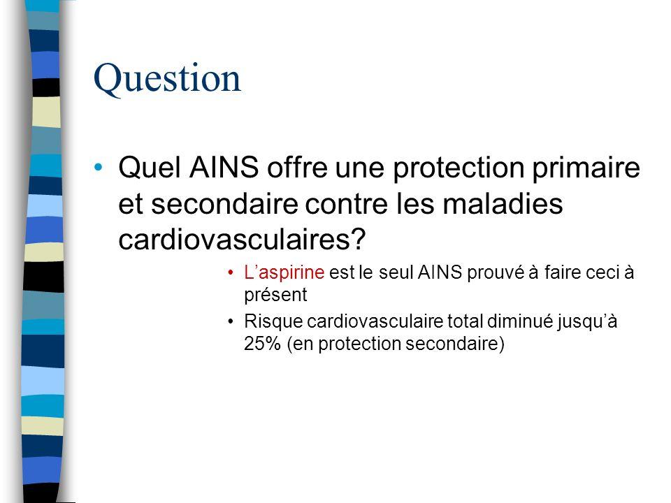 Question Quel AINS offre une protection primaire et secondaire contre les maladies cardiovasculaires? Laspirine est le seul AINS prouvé à faire ceci à