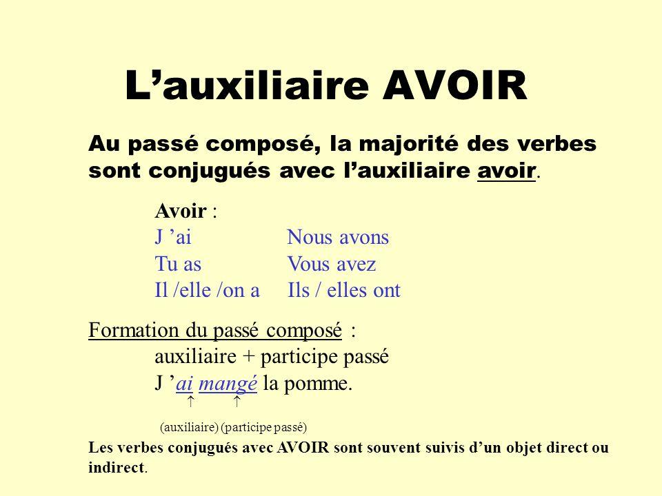 Lauxiliaire AVOIR Au passé composé, la majorité des verbes sont conjugués avec lauxiliaire avoir. Avoir : J ai Nous avons Tu as Vous avez Il /elle /on