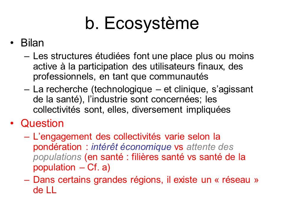 b. Ecosystème Bilan –Les structures étudiées font une place plus ou moins active à la participation des utilisateurs finaux, des professionnels, en ta