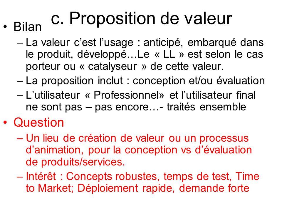 c. Proposition de valeur Bilan –La valeur cest lusage : anticipé, embarqué dans le produit, développé…Le « LL » est selon le cas porteur ou « catalyse