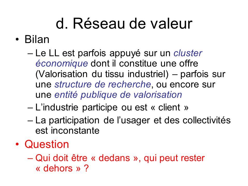 d. Réseau de valeur Bilan –Le LL est parfois appuyé sur un cluster économique dont il constitue une offre (Valorisation du tissu industriel) – parfois