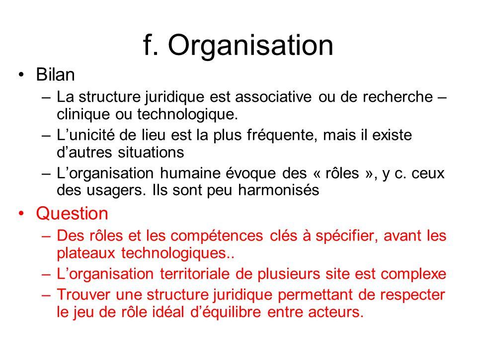 f. Organisation Bilan –La structure juridique est associative ou de recherche – clinique ou technologique. –Lunicité de lieu est la plus fréquente, ma