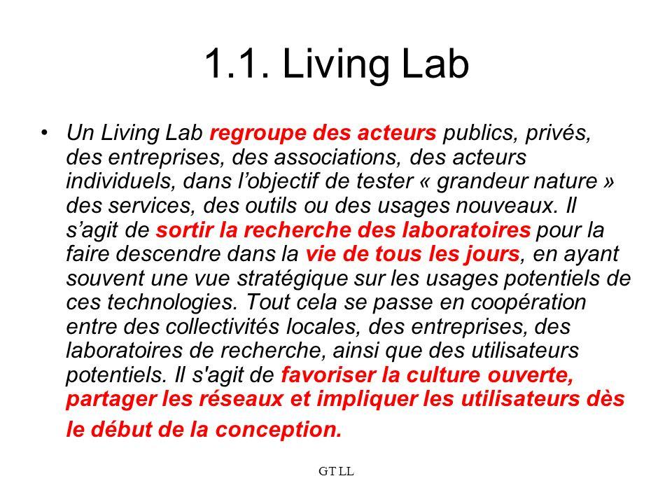 GT LL 1.1. Living Lab Un Living Lab regroupe des acteurs publics, privés, des entreprises, des associations, des acteurs individuels, dans lobjectif d