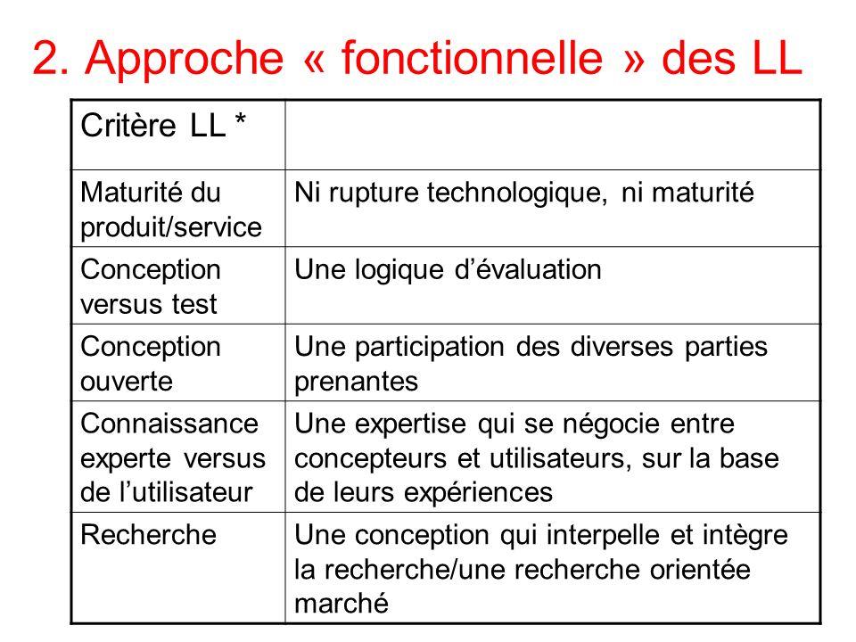 GT LL 7 2. Approche « fonctionnelle » des LL Critère LL * Maturité du produit/service Ni rupture technologique, ni maturité Conception versus test Une