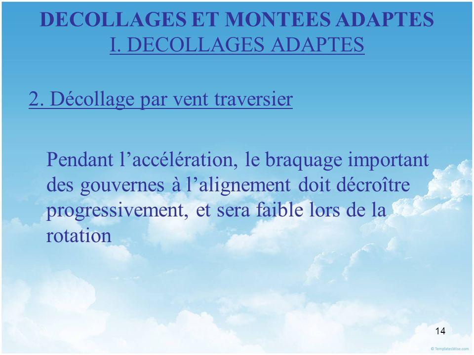 14 DECOLLAGES ET MONTEES ADAPTES I. DECOLLAGES ADAPTES 2. Décollage par vent traversier Pendant laccélération, le braquage important des gouvernes à l