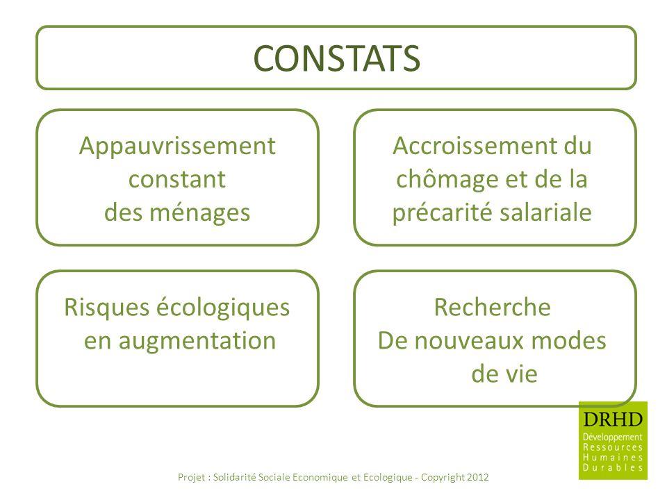 CONSTATS Recherche De nouveaux modes de vie Projet : Solidarité Sociale Economique et Ecologique - Copyright 2012 Appauvrissement constant des ménages