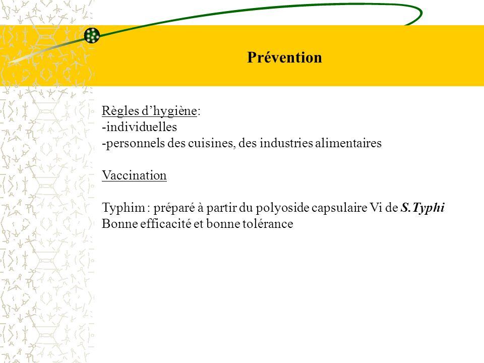 Prévention Règles dhygiène: -individuelles -personnels des cuisines, des industries alimentaires Vaccination Typhim : préparé à partir du polyoside ca