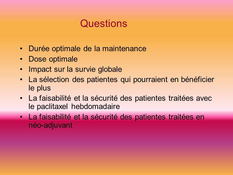 Questions Durée optimale de la maintenance Dose optimale Impact sur la survie globale La sélection des patientes qui pourraient en bénéficier le plus