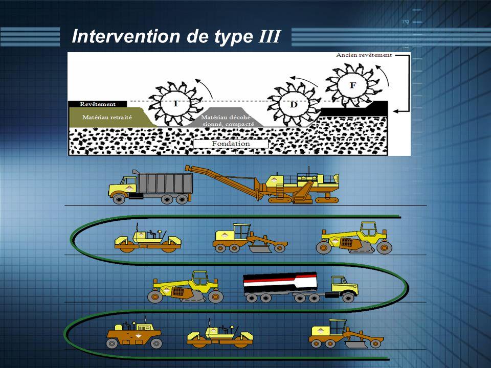 Intervention de type III