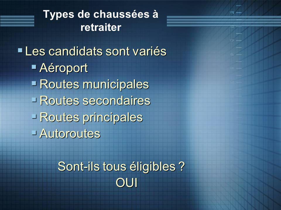 Types de chaussées à retraiter Les candidats sont variés Les candidats sont variés Aéroport Aéroport Routes municipales Routes municipales Routes seco