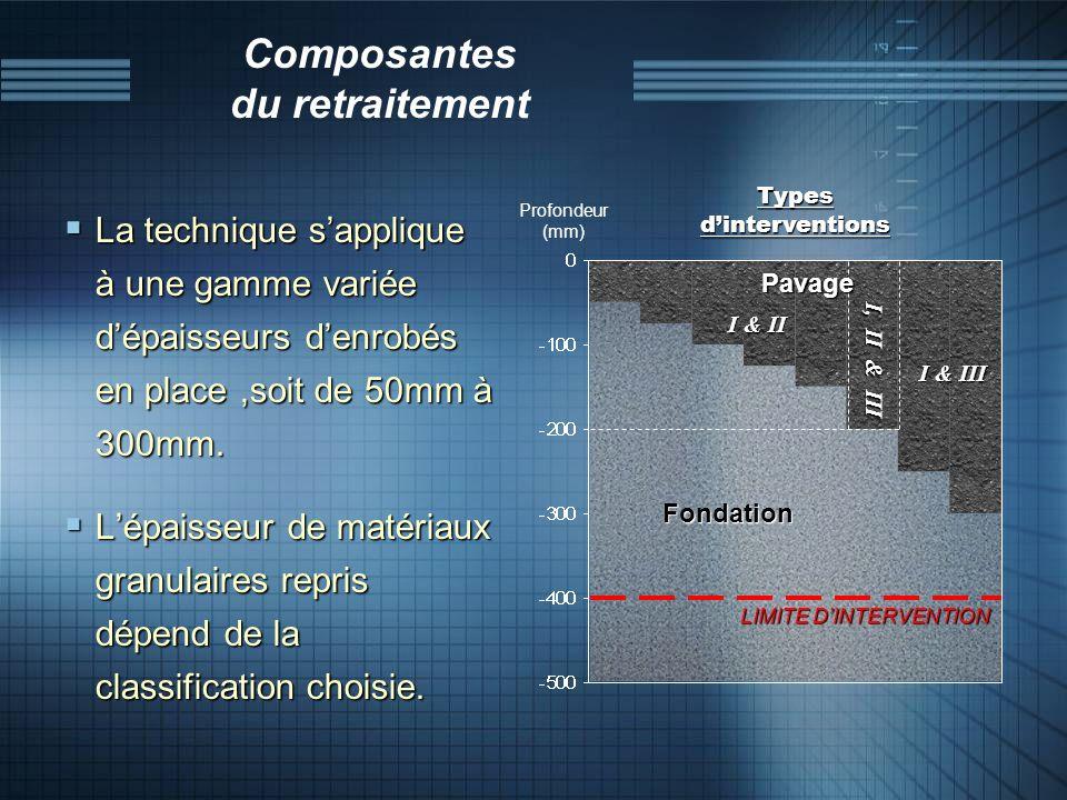 Composantes du retraitement La technique sapplique à une gamme variée dépaisseurs denrobés en place,soit de 50mm à 300mm. La technique sapplique à une