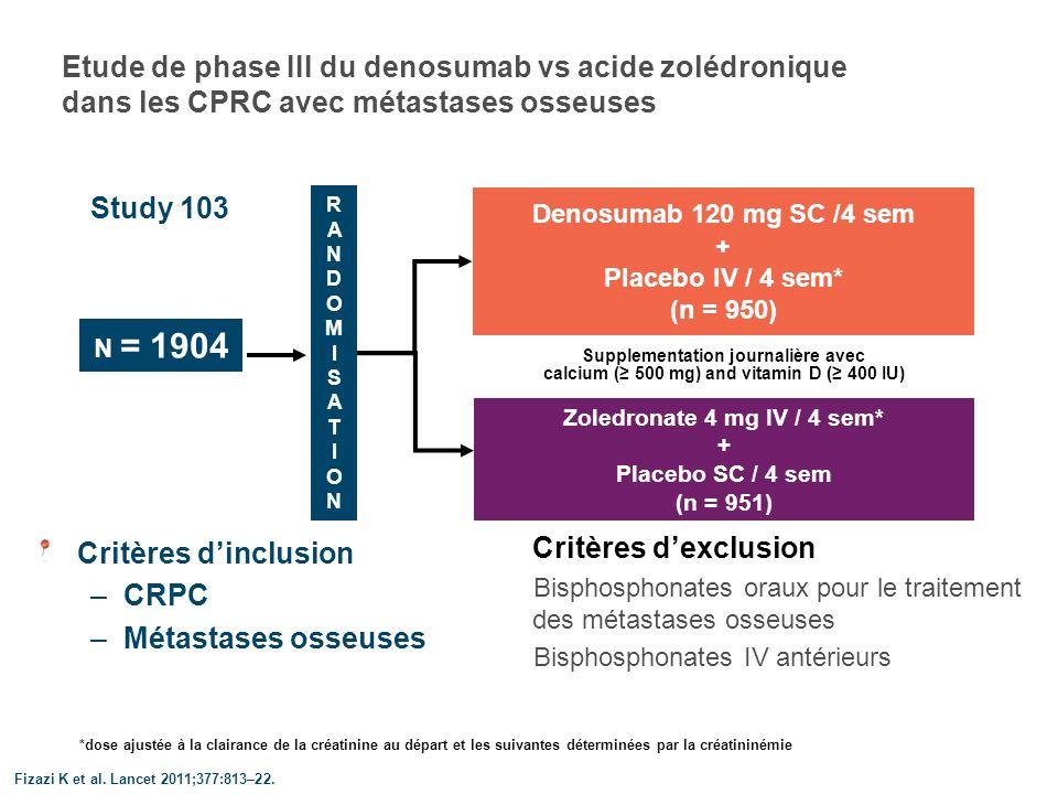 - Daprès Fizazi K et al, Lancet 2011 377:813–22 Patients à risque 0 1 Sujets sans SRE 0369121518212427 0,25 0,5 0,75 Médiane (mois) Dénosumab Acide zolédronique 20,7 17,1 HR = 0,82 (IC 95 : 0,71-0,95) p = 0,0002 (non- infériorité) p = 0,008 (supériorité) Mois 951 950 733 758 544 582 407 472 299 361 207 259 140 168 93 115 64 70 47 39 Acide zolédronique Dénosumab 18 % Réduction risque 115 Dénosumab vs Acide Zolédronique Temps jusquau premier évènement osseux (SRE) Cancer de la prostate avec métastases osseuses résistant à la castration (2) Temps jusquau premier événement osseux (SRE)